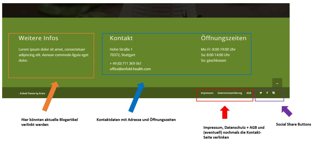 footer-website-aufbau