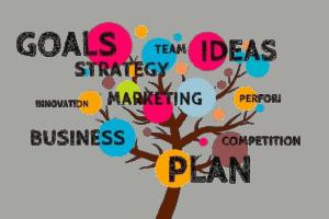 website-struktur-plan-ideen-ziele