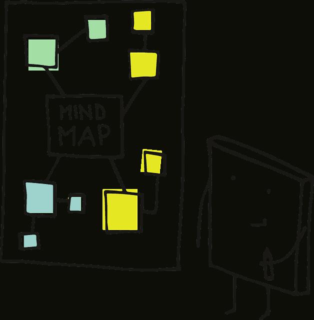 google-seite-interpretieren-mindmap